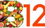 Витамин б12 лечебные свойства